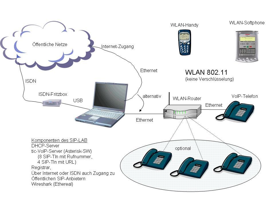 Open Source Voip Sip Software Lloaddstop